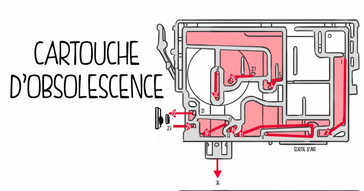 """Vignette de l'article """"Cartouche d'Obsolescence"""" par Thierry Bouillet"""